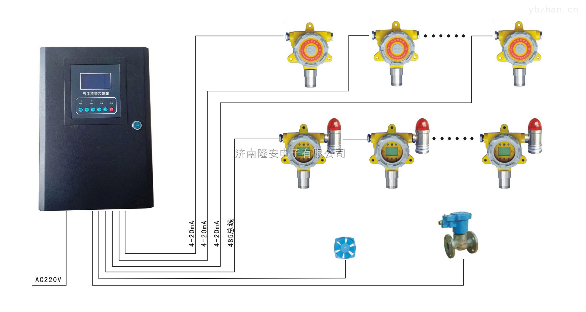 qb2000t系列固定式模块化酒精气体报警器