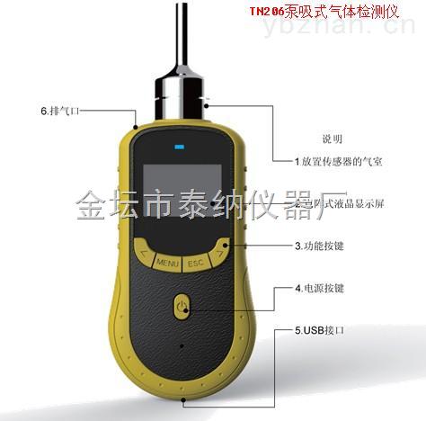 硫酸雾测定仪应用
