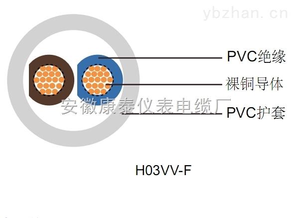 H03VV-F仪表电缆