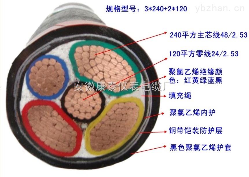 电缆 接线 卷筒材料 线
