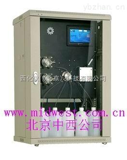 水質監測儀/氨氮分析儀/氨氮監測儀