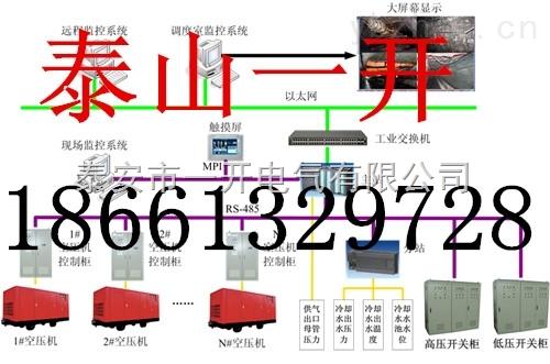 煤矿空压机自动监控系统