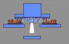 卸料控制料罐电子秤(静载模块应用)可接电脑厂家供应直销
