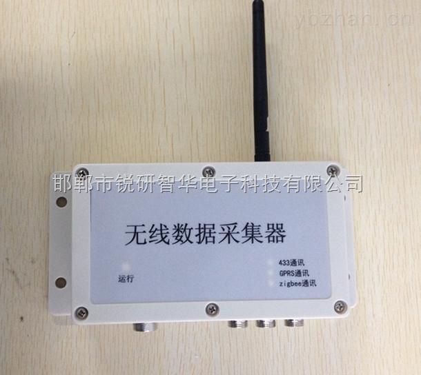供應無線風速風向采集器發射器(Zigbee)