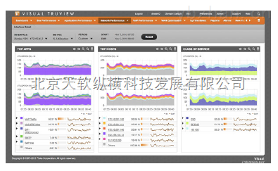 传输和数据测试:Visual TruView™
