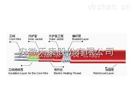 天仪牌【售】45GWK-J/220V高温伴热电缆