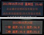 檔案資料室溫濕度監控系統產品資料