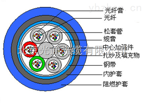 12芯矿用阻燃光缆MGTSV-12B1价格