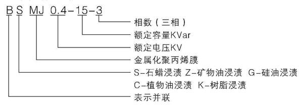> bsmj系列自愈式低压并联电容器