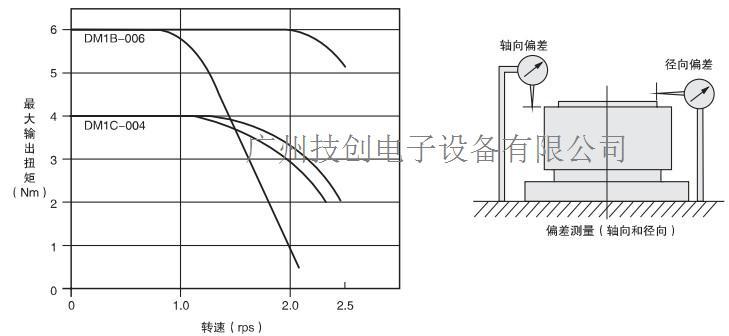 电路 电路图 电子 工程图 平面图 原理图 729_336