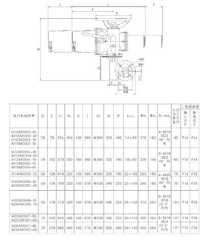 罗托克电路图中的sk图