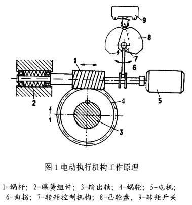 角行程电动执行机构 q型阀门电动头 挂壁式阀门控制箱 lq阀门电动装置