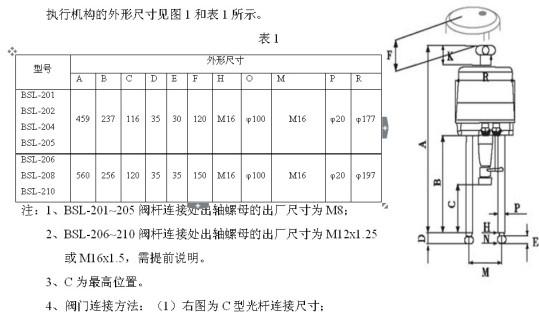 三、PSL阀门电动执行机构结构说明 PSL直行程执行机构主要是由相互隔离的电器控制部分和齿轮传动部分组成。电机作为连接两隔离部分的中间部件,电机按控制要求输出转矩,通过多极正齿轮传递到梯形丝杆上,丝杆通过杆螺纹变换转矩为推力。此杆螺纹能自锁,并且将直线行程通过与阀门的适配器传递到阀杆。执行机构出轴带有一个防止转动的止转销,出轴的径向锁定装置可以作为位置指示器。锁定装置连有一个连杆,连杆随输出轴同步运行,通过与连杆连接的线路板将输出轴位移转换成电信号,提供给伺服放大器做为比较信号和阀位反馈输出,同时执行机