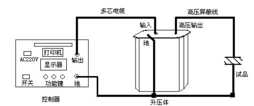 kdvlf-程控超低频高压发生器