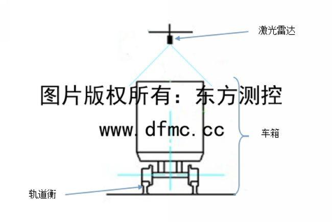 轨道电路区段的命名如图
