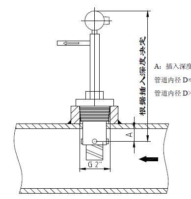 如图为磁电式仪表的内部结构图