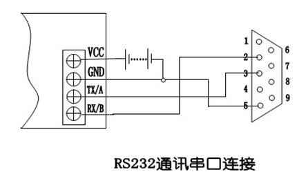 经济型数字温湿度变送器,jcj102温湿度传感器,温湿度变送器
