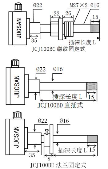 管道式温湿度变送器,温湿度传感器,jcj100b 风管式温湿度变送器