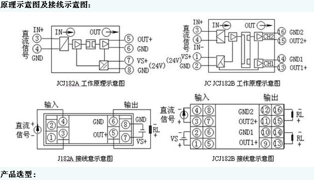 jcj182 直流信号输入隔离器