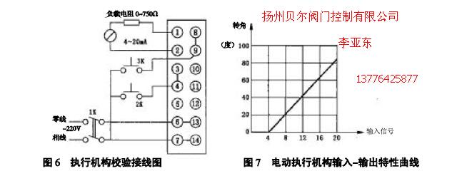 电动执行机构 dkj角行程电动执行器 > dkj3100电动执行装置  bfa型