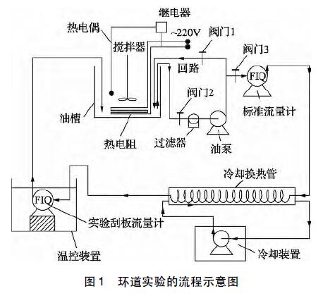 电路 电路图 电子 原理图 458_430