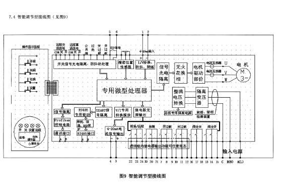 D971F-10CDN300v蝶阀对夹式衬氟蝶阀_泵阀中代表1100什么图纸啊意思图片