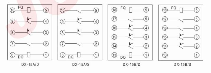 DX-15A/D信号继电器 一、用途 DX-15A、15B型信号继电器(以下简称继电器)用于电力系统二次电路的继电保护线路中,作为直流回路动作指示信号用。 二、主要技术数据 额定值:DC 220V、110V、48V、24V、12V、0.01A、0.015A、0.025A、0.05A、0.075A、0.1A、0.15A、0.25A、0.5A、0.75A、1A。 复归电压:DC 220V、110V、48V、24V、12V。 触点形式:DX-15A、B/D 2付断电保持动合触点1付断电复归动合触点;信号牌为电动