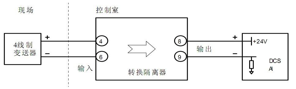 苏州迅鹏xp1546e转换隔离器