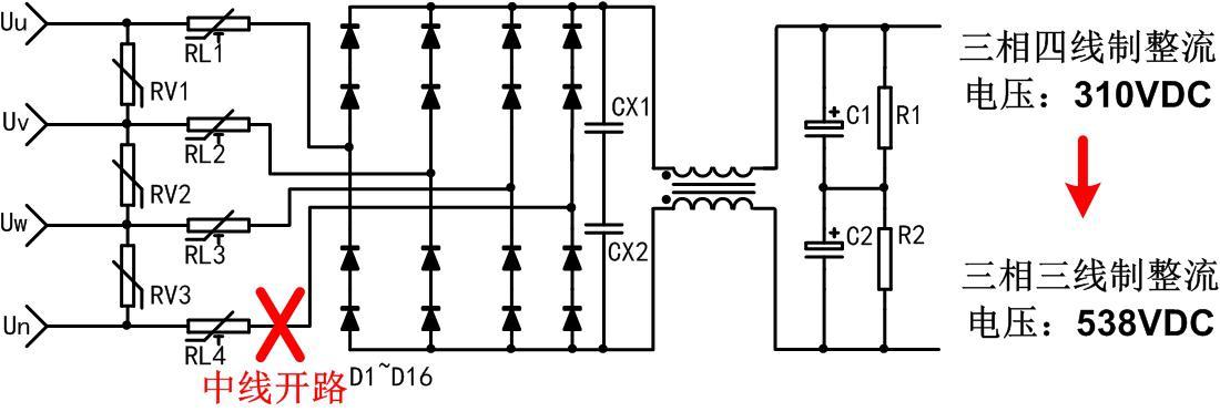 二、三相电供电改善措施      由于在实际应用中有较多限制,不可能避免很多电力故障的发生,但我们能可以通过一些手段减少设备损坏概率,从而提升产品的可靠性。具体改善措施如下:      单相短路故障改善措施      此故障可适当提高电源输入端的抗冲击能力,一般需要抗335VAC冲击。这样可以在瞬时短路时,保护到后级电路不会因过电压而损坏。为了减小因零飘而照成的电压升高,可适当加大零线截面积,降低零点飘移,来缩小另外两相电压抬高幅度。      输电线中线开路改善措施      从故障分析我们可