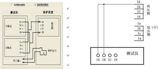 微机原理中三总线结构示意图
