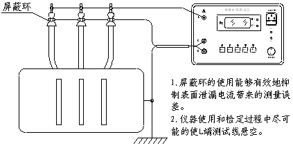 lyzt5800 绝缘电阻测试仪