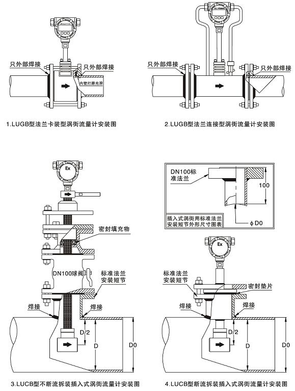 氦气流量计_流量仪表_流量计_涡轮涡街式流量计_产品
