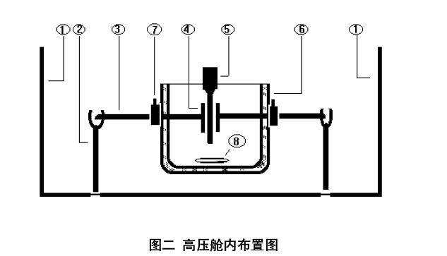 0kv)待油样击穿后,升压电源自动分闸,显示屏停止显示5秒,打印机打印