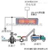 SPB-DP苏州迅鹏SPB-DP/CS大屏流量显示器